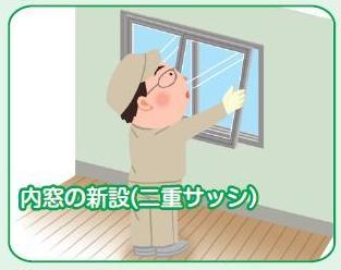 エコリフォーム 窓の断熱改修に室内側に樹脂製のサッシを新設して二重サッシにしています�